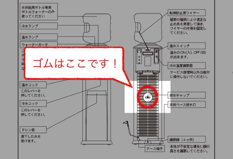 サーバーのキャップ位置を指す画像
