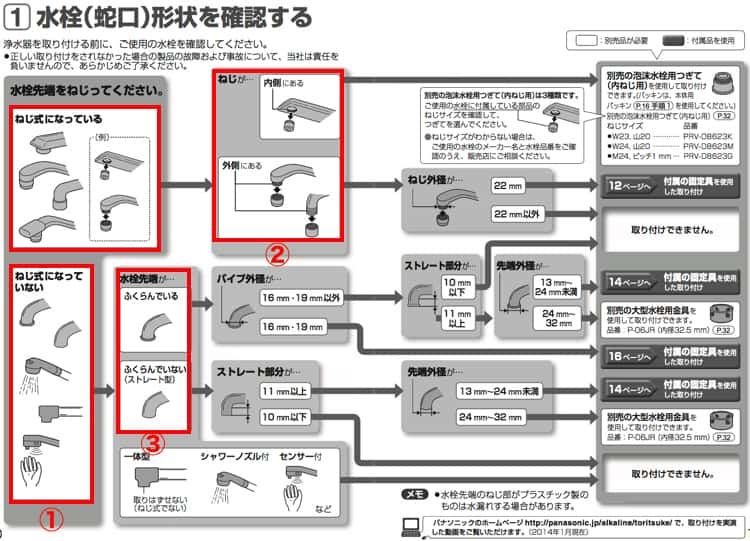 tk-cjの取り付け方法、水栓の形状を確認する