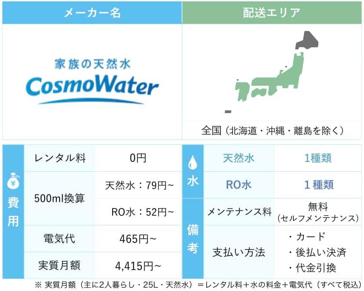 コスモウォーターのメーカー情報