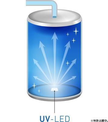 殺菌効果のあるUV-LEDでサーバー内を定期的に除菌。