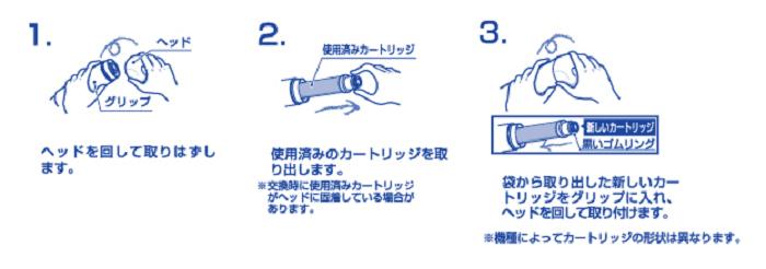 カートリッジの取替手順の写真