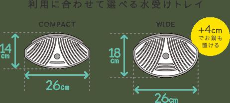 給水トレイのサイズを表した図