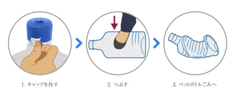 信濃湧水 ボトル処理方法